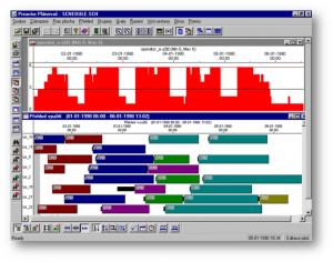 Systém APS Preactor spoločnosti Preactor, Inc., gantov diagram a kapacitné vyťaženie operátorov.