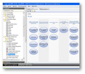 Systém ERP spoločnosti QAD, ovládacie menu a procesná štruktúra pre prístup k údajom a reportom informačného systému.